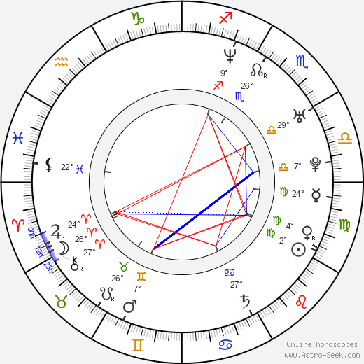 Tyler Connolly birth chart, biography, wikipedia 2020, 2021