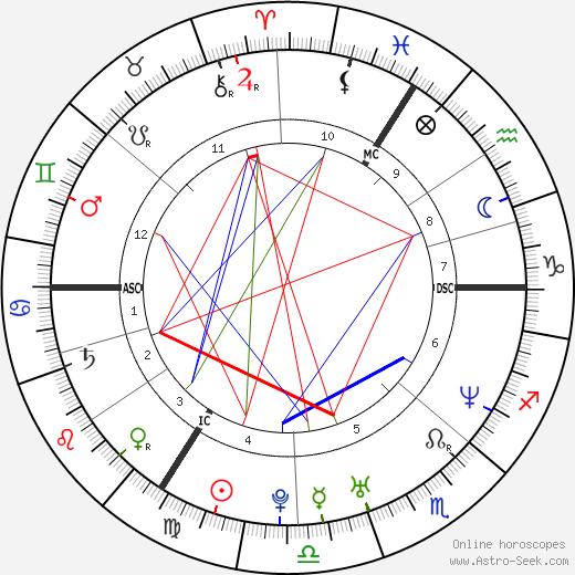 Эми Прайс-Фрэнсис Amy Price-Francis день рождения гороскоп, Amy Price-Francis Натальная карта онлайн
