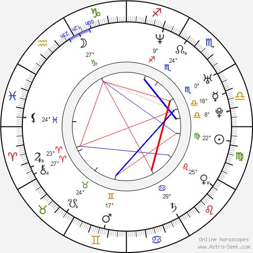 Andy LaPlegua birth chart, biography, wikipedia 2019, 2020