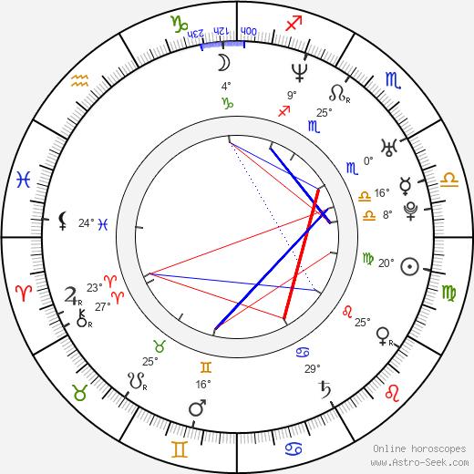 Anthony Burns birth chart, biography, wikipedia 2020, 2021