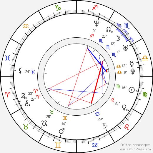 Brooklyn Rhodes birth chart, biography, wikipedia 2020, 2021
