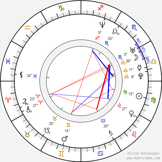 C. Robert Cargill birth chart, biography, wikipedia 2018, 2019