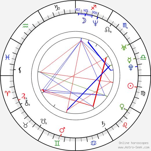 Carina Zampini astro natal birth chart, Carina Zampini horoscope, astrology