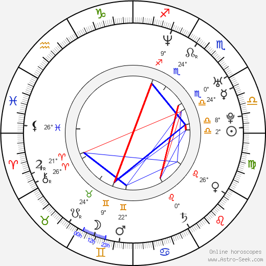 Chiara Schoras birth chart, biography, wikipedia 2018, 2019