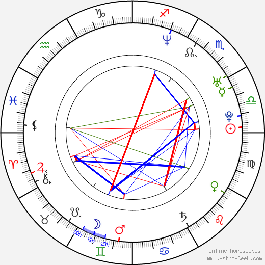 Chiara Schoras astro natal birth chart, Chiara Schoras horoscope, astrology