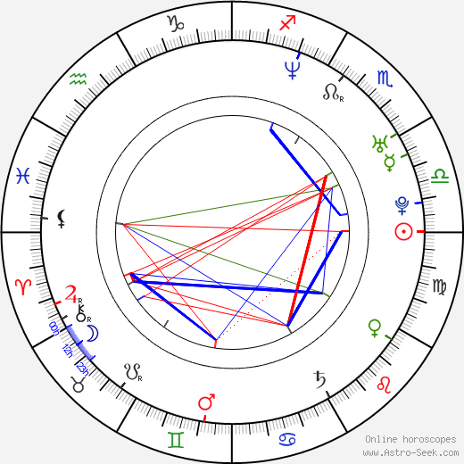 Christopher Miller astro natal birth chart, Christopher Miller horoscope, astrology