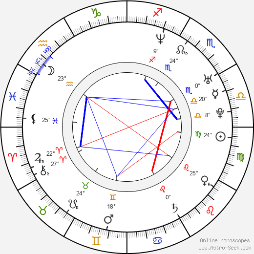 Constantine Maroulis birth chart, biography, wikipedia 2020, 2021