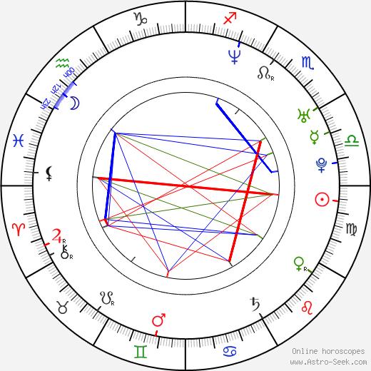 Constantine Maroulis birth chart, Constantine Maroulis astro natal horoscope, astrology