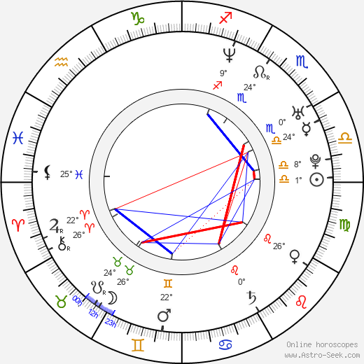 Declan Donnelly birth chart, biography, wikipedia 2019, 2020