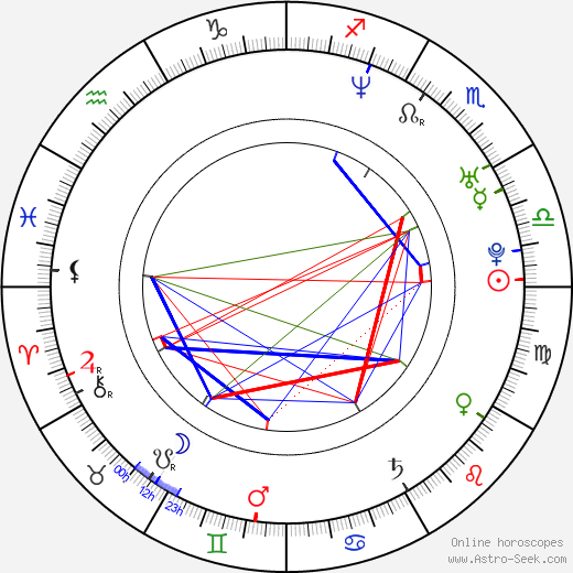 Declan Donnelly astro natal birth chart, Declan Donnelly horoscope, astrology