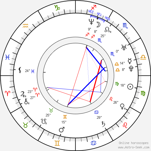 Emily Haack birth chart, biography, wikipedia 2019, 2020