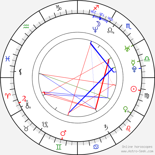 Emily Haack birth chart, Emily Haack astro natal horoscope, astrology