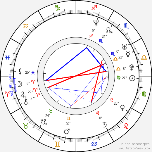 Frenchy birth chart, biography, wikipedia 2018, 2019
