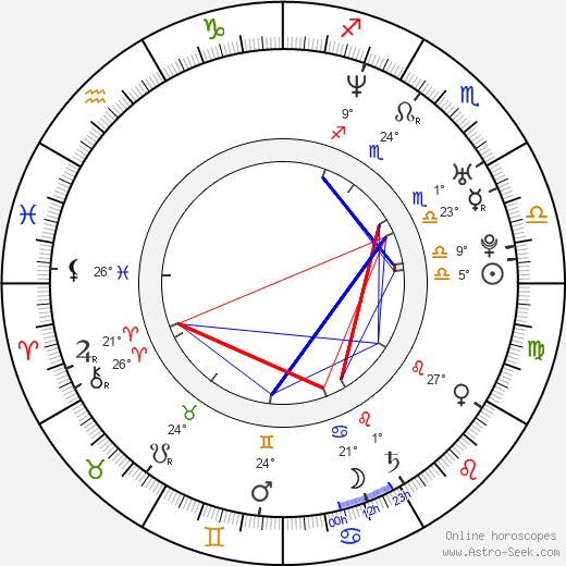 Guy Chapman birth chart, biography, wikipedia 2020, 2021