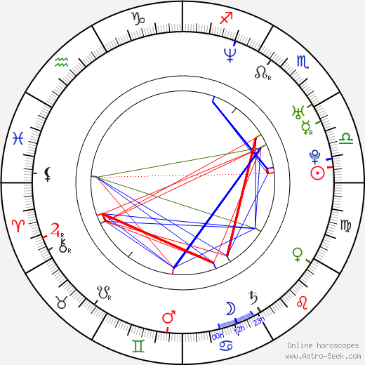 Guy Chapman birth chart, Guy Chapman astro natal horoscope, astrology