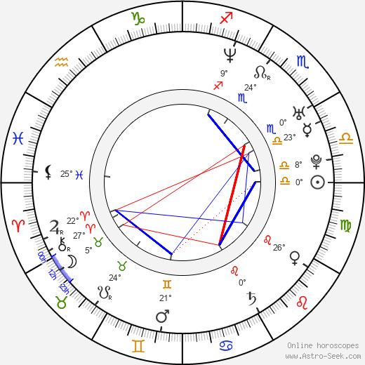 Jaime Bergman birth chart, biography, wikipedia 2018, 2019