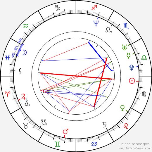 Jason Sudeikis birth chart, Jason Sudeikis astro natal horoscope, astrology