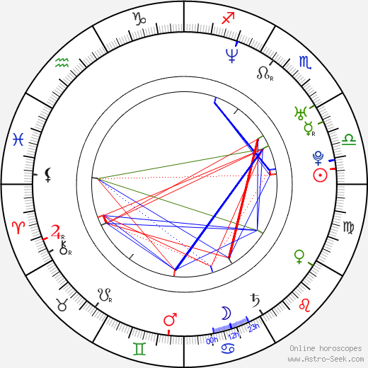 Jewel Valmont astro natal birth chart, Jewel Valmont horoscope, astrology