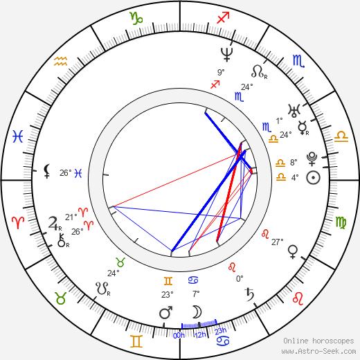 Karan Ashley birth chart, biography, wikipedia 2020, 2021