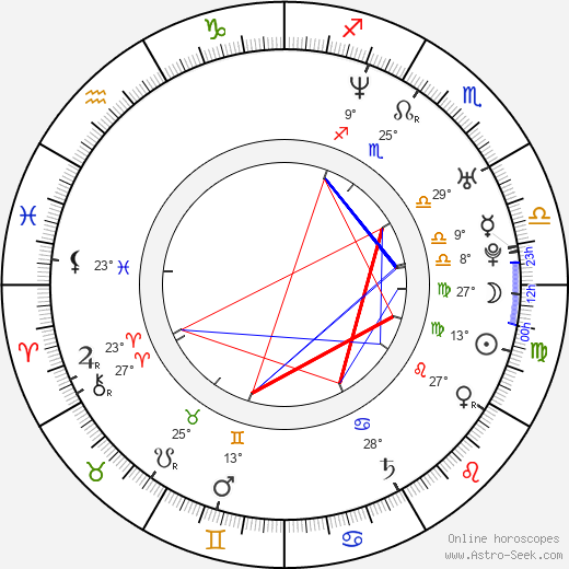 Karlee Holden birth chart, biography, wikipedia 2019, 2020
