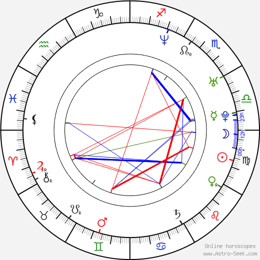 Karlee Holden astro natal birth chart, Karlee Holden horoscope, astrology