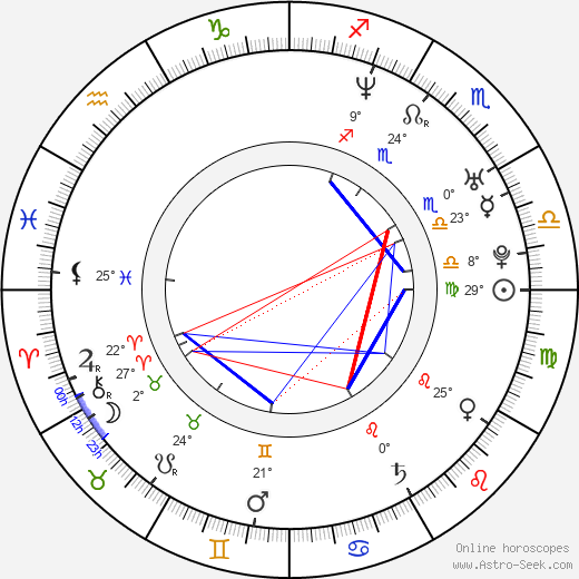 Katrina Browne birth chart, biography, wikipedia 2020, 2021