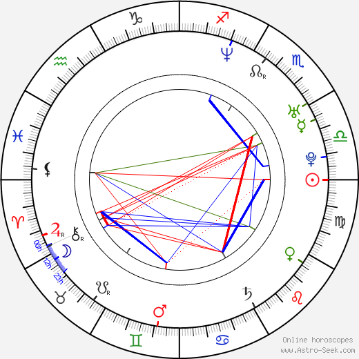 Katrina Browne birth chart, Katrina Browne astro natal horoscope, astrology