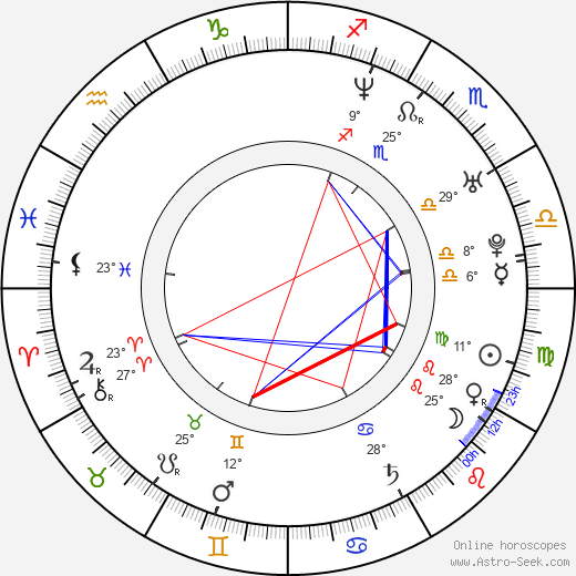 Kern Wasan birth chart, biography, wikipedia 2020, 2021