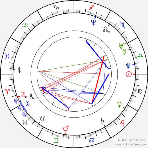 Lærke Winther Andersen tema natale, oroscopo, Lærke Winther Andersen oroscopi gratuiti, astrologia