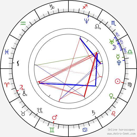 Лоренц Тейт Larenz Tate день рождения гороскоп, Larenz Tate Натальная карта онлайн
