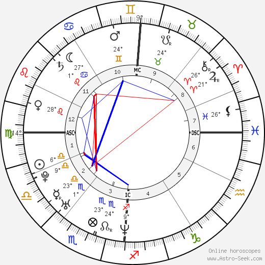 Marion Cotillard birth chart, biography, wikipedia 2019, 2020