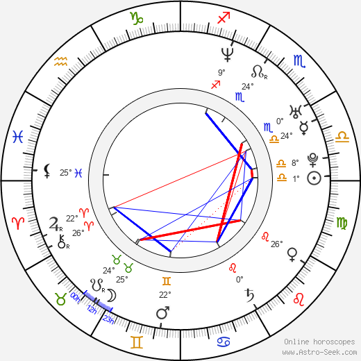Maya Sansa birth chart, biography, wikipedia 2019, 2020