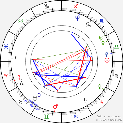 Maya Sansa astro natal birth chart, Maya Sansa horoscope, astrology