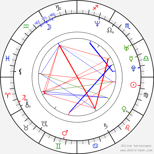Melissa Olson birth chart, Melissa Olson astro natal horoscope, astrology