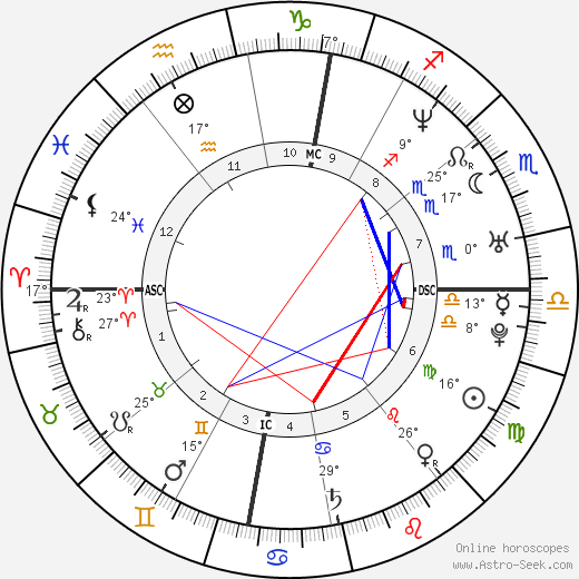 Michael Bublé birth chart, biography, wikipedia 2018, 2019