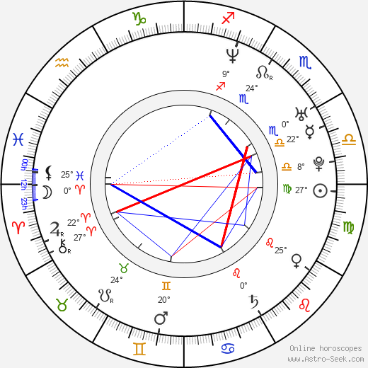 Moon Bloodgood birth chart, biography, wikipedia 2019, 2020