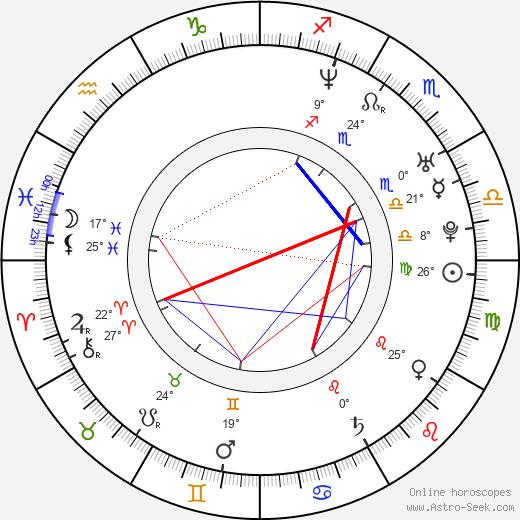 Nikita Cash birth chart, biography, wikipedia 2020, 2021