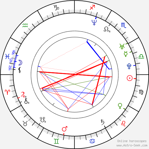 Nikita Cash birth chart, Nikita Cash astro natal horoscope, astrology