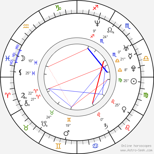 Sadu birth chart, biography, wikipedia 2020, 2021