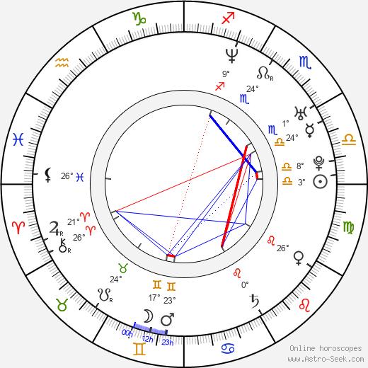 Sam Lee birth chart, biography, wikipedia 2020, 2021