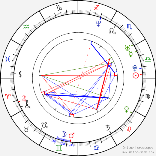 Sam Lee birth chart, Sam Lee astro natal horoscope, astrology