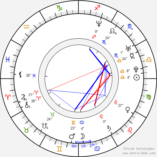Saverio Costanzo birth chart, biography, wikipedia 2019, 2020