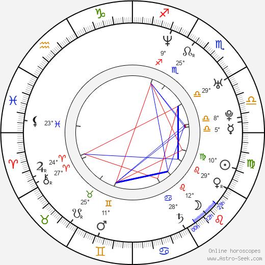 Stefan Kendal Gordy birth chart, biography, wikipedia 2020, 2021