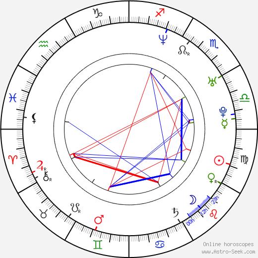 Stefan Kendal Gordy birth chart, Stefan Kendal Gordy astro natal horoscope, astrology