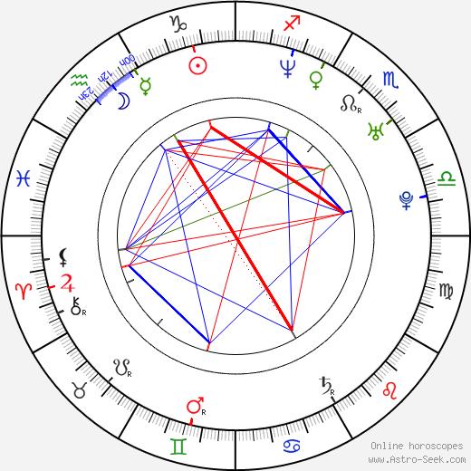 Alisen Down birth chart, Alisen Down astro natal horoscope, astrology
