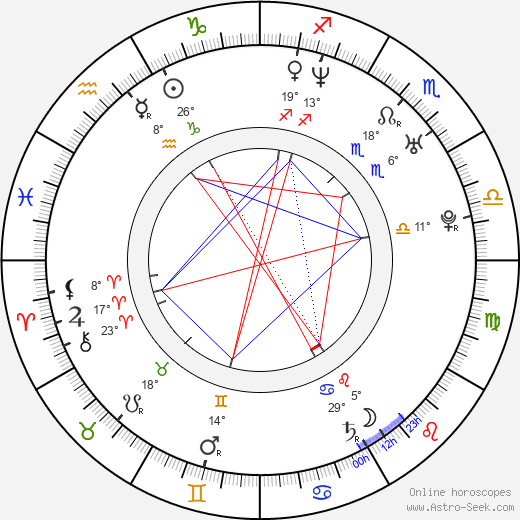 Allison Queal birth chart, biography, wikipedia 2019, 2020