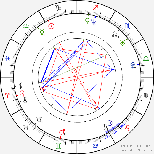 Allison Queal astro natal birth chart, Allison Queal horoscope, astrology