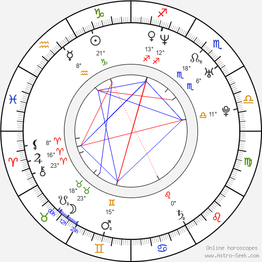 Barbora Nimcová-Schlesinger birth chart, biography, wikipedia 2018, 2019