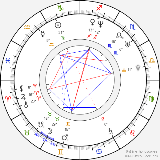 Bic Runga birth chart, biography, wikipedia 2018, 2019
