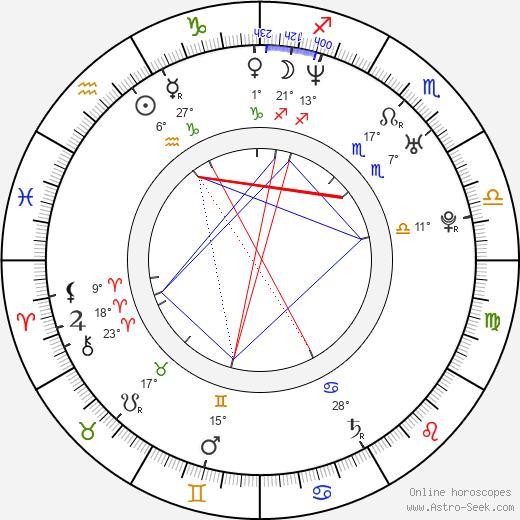 Chris Gauthier birth chart, biography, wikipedia 2019, 2020